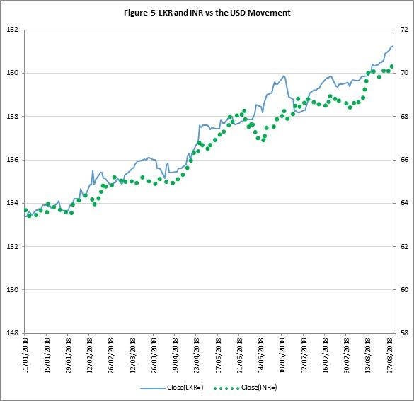 Global Trade Rebalancing - 01