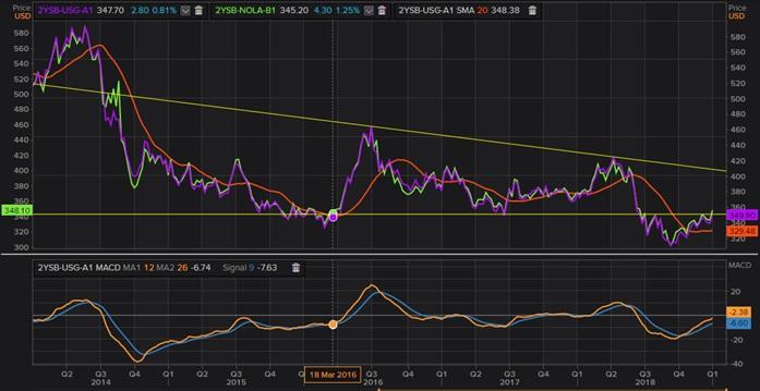 Soya-Market-Insight - 01